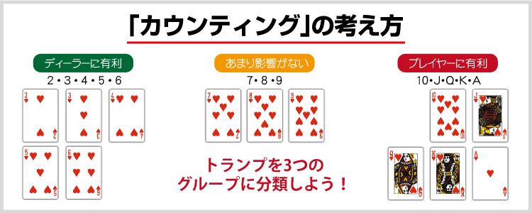 ブラックジャック カードカウンティング